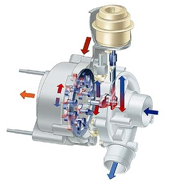 Turbo Charger image 2